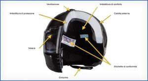Taglia casco